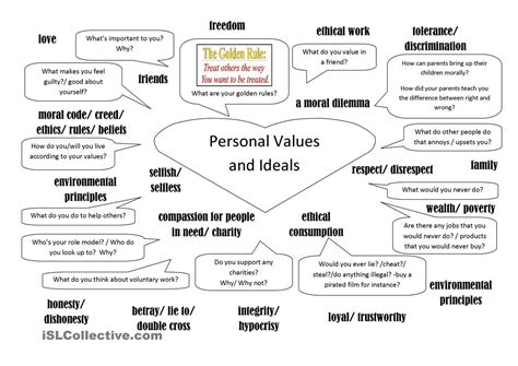 personal values ideals personal values values education therapy