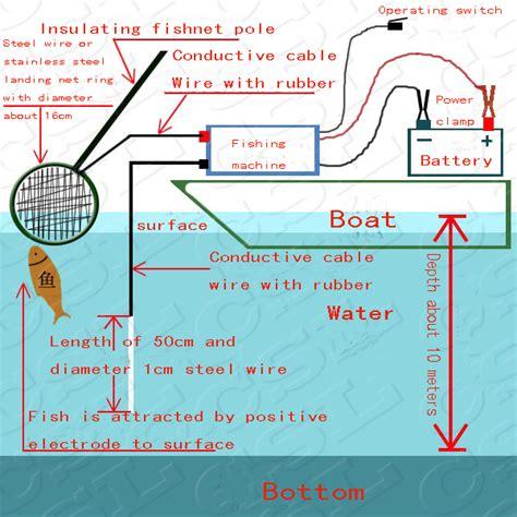 electrofish electrofisher electrofishing equipment fish stunner fish shocker