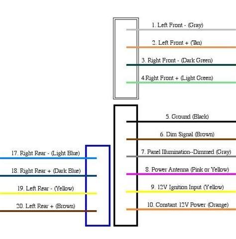 2002 chevy silverado radio wiring diagram wiring diagram