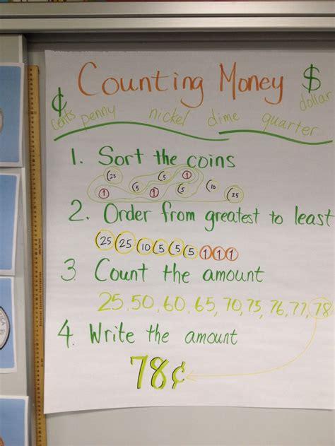 counting money anchor chart 2nd grade math pinterest
