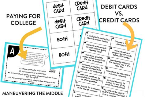 personal financial literacy activities middle school maneuvering middle