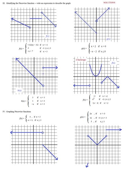 math plane piecewise functions notation