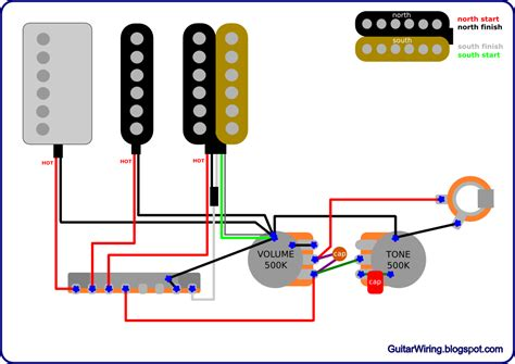 guitar wiring blog diagrams tips january 2011 learn