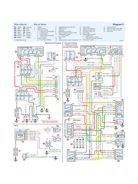 3757 peugeot 206 par sune peugeot 206 wiring