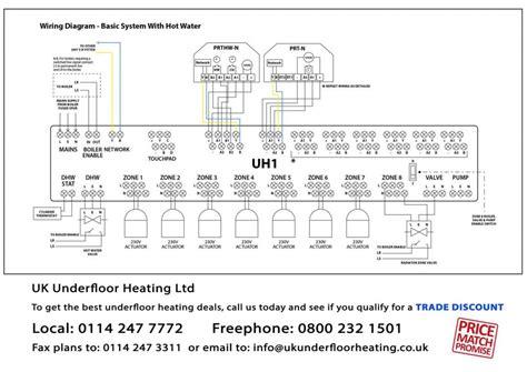 Wiring Diagram For Polypipe Underfloor Heating