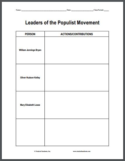 leaders populist movement students asked describe key leaders