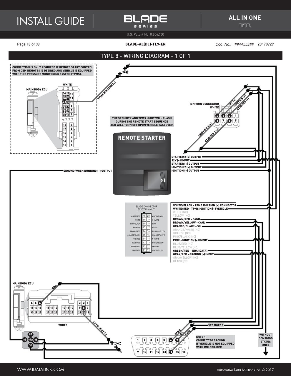 Wondrous Blade Sr 2 1 Esc Wiring Diagram Wiring Digital Resources Indicompassionincorg