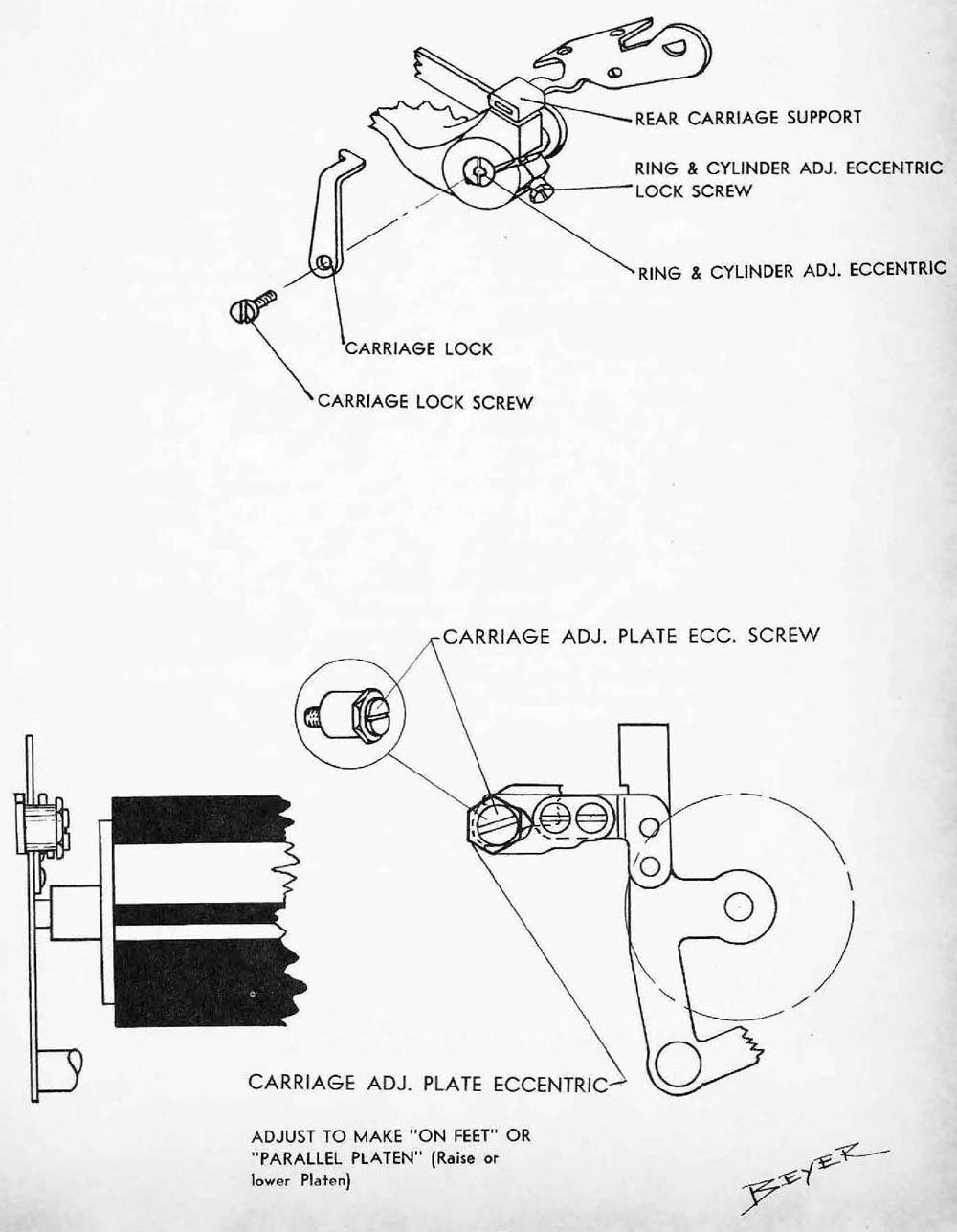 Array supplement underwood segment shift ames oami mechanical training rh typewriterdatabase