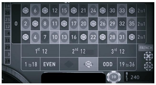 เลือกวางดำแล้วดักแดง 12 หมายเลข