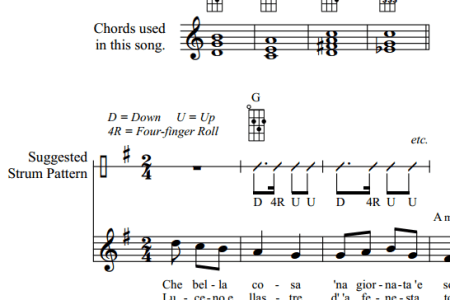 deck the halls free easy christmas ukulele tablature sheet music deck the halls free easy christmas ukulele tablature sheet music best christmas songs