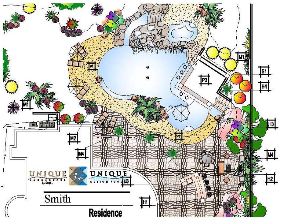 Best Garden Design Free Software