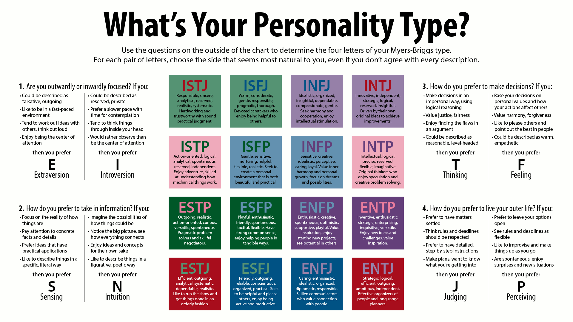 Types Laughter And Personality