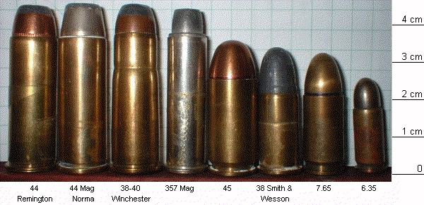 38 Super Stopping Power