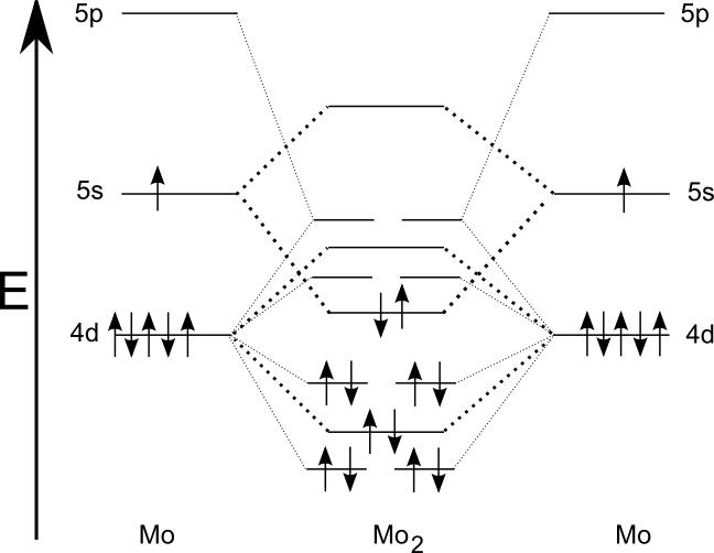 Oxygen Molecular Diagram