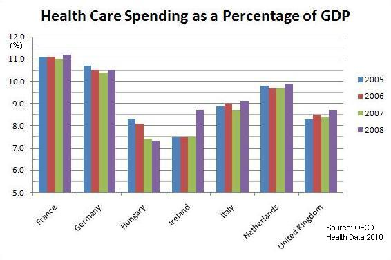Health Care Services Group Salary