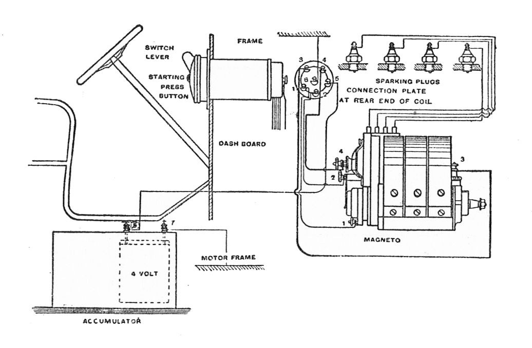 1979 Chevy 350 Firing Order Diagram