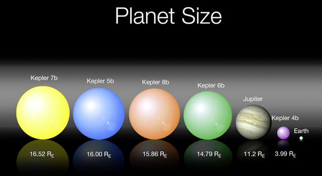 Kepler-5 - Wikipedia