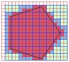 Distance De Hausdorff Wikip 233 Dia