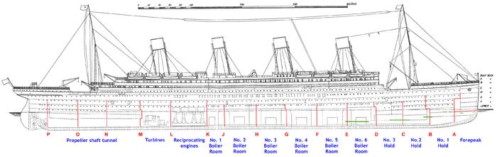 Bow Building Blueprints