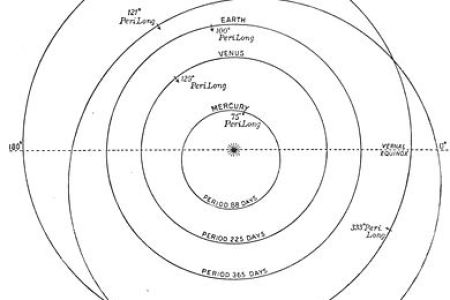 Blank solar system worksheet 4k pictures 4k pictures full hq solar system diagram fill in electrical work wiring diagram the solar system worksheet edplace rh edplace com map of the solar system blank map of solar ccuart Image collections
