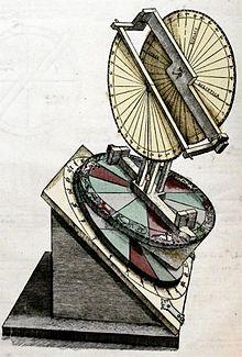 Torquetum Wikipedia