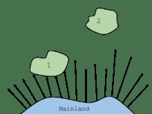 Insular biogeography - Wikipedia