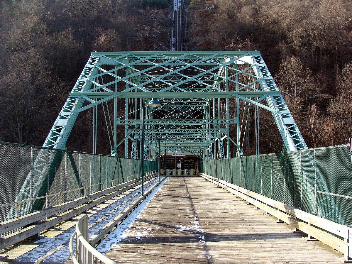 Inclined Plane Bridge Wikipedia