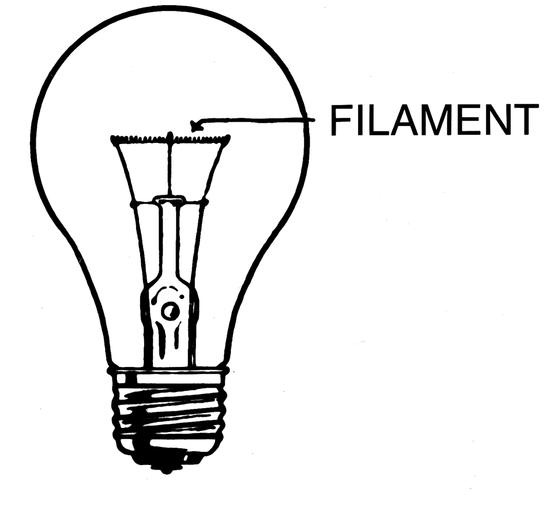Fileincandescent l psf wikimedia mons