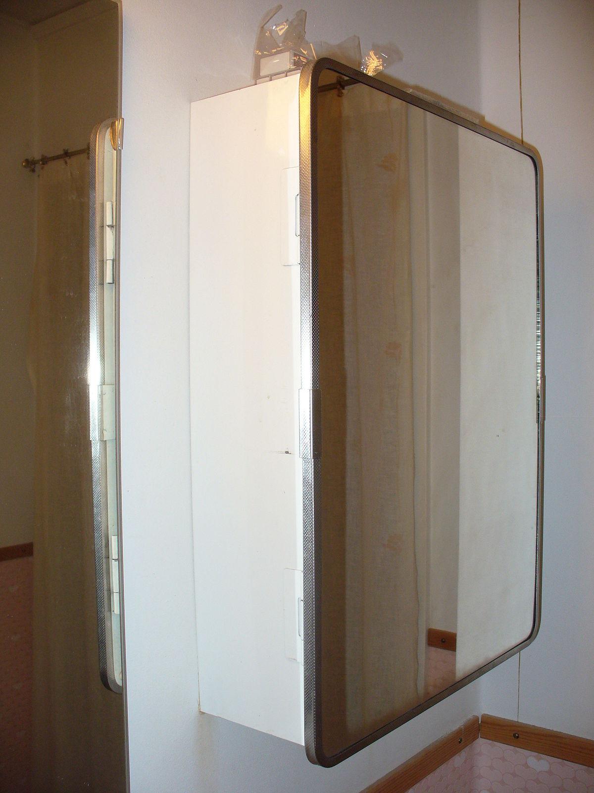 Bathroom Cabinet Wikipedia