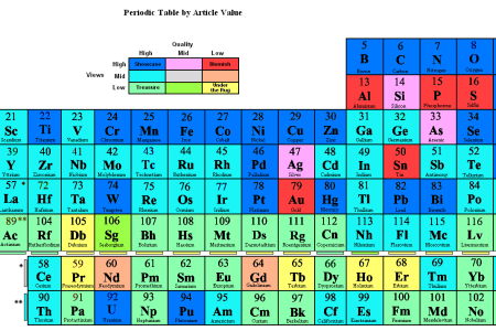 Periodic table atomic mass protons copy o level chemistry atomic periodic table elements atomic mass black and white thousands of documents in our library is totally urtaz Images
