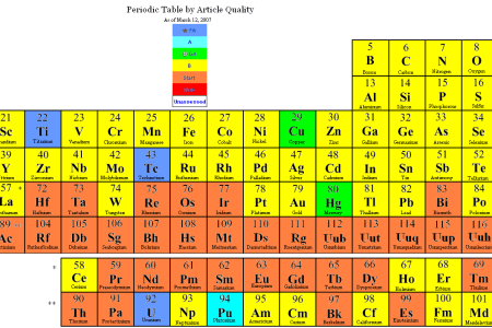 Table periodic of elements with name new periodic table alphabetical periodic table latin names best periodic table and their latin names periodic table latin names best periodic table and their latin names choice image urtaz Image collections