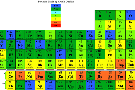 Modern periodic table a level copy periodic table wallpaper valid stunning co periodic table gallery images best image engine periodic table pdf in telugu fresh periodic table elements list by periodic table labeled groups urtaz Gallery