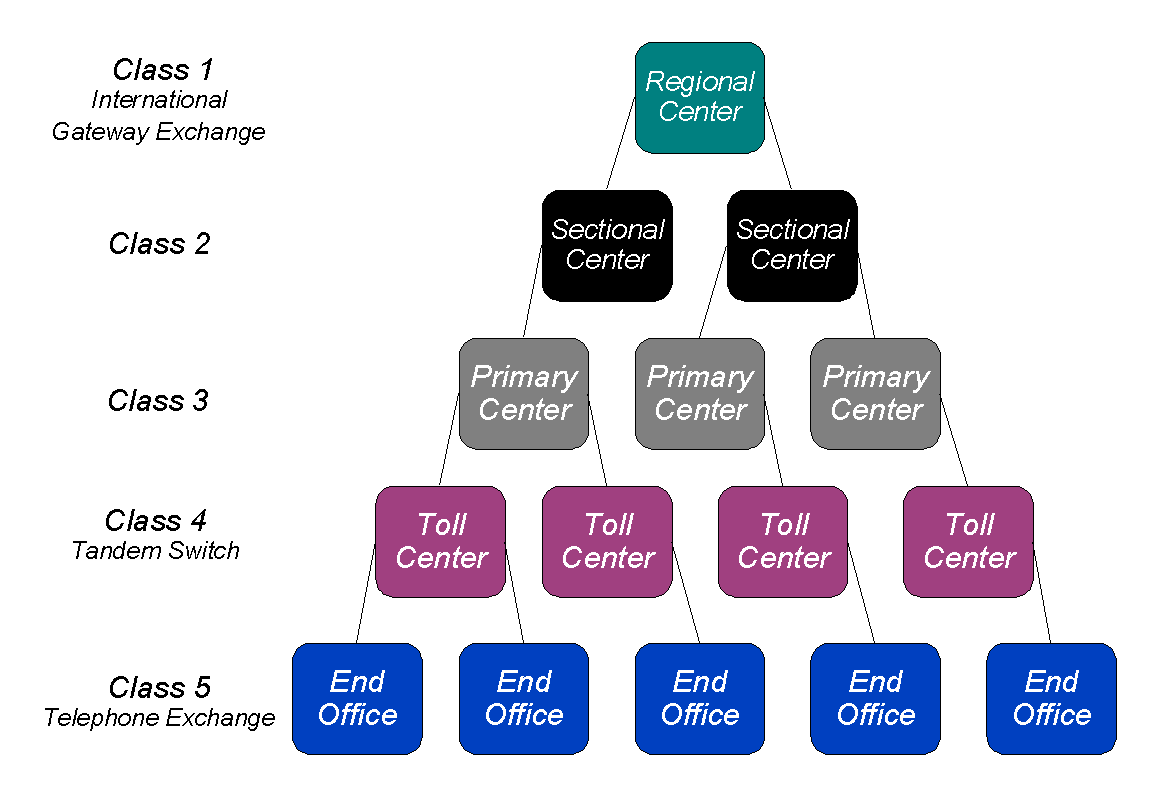 Small Business Computer Network Diagram Office