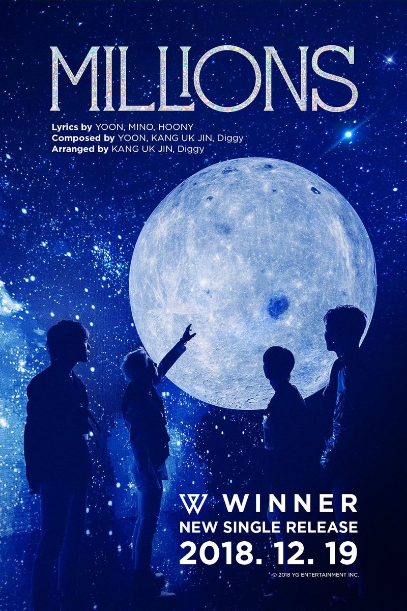 WINNER Members Profile (Updated!)
