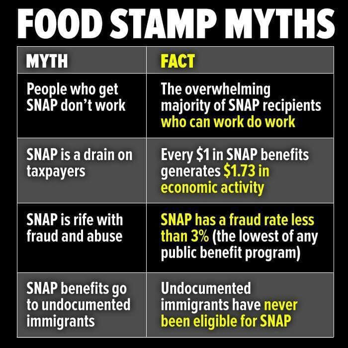Tulare County Food Stamps