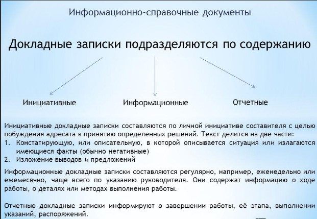 Memorandums का वर्गीकरण
