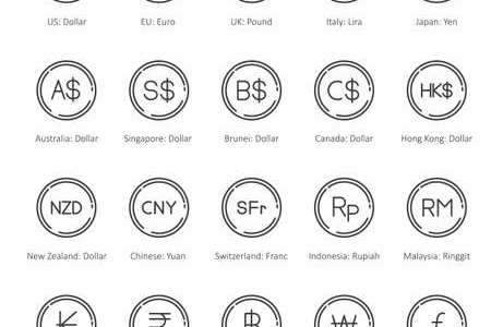 Interior Malaysian Ringgit Symbol Full Hd Maps Locations Another