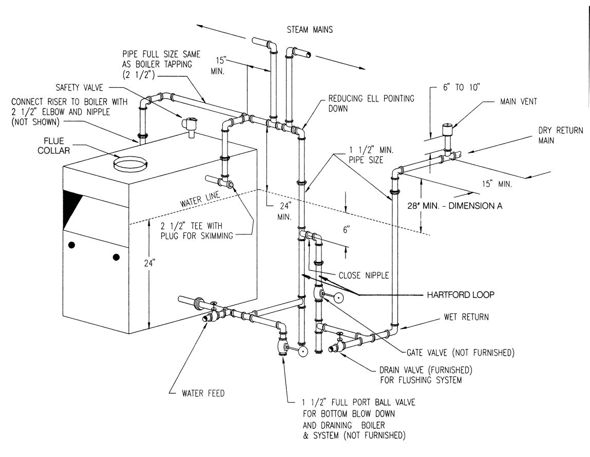 Cool residential boiler piping diagram gallery electrical system