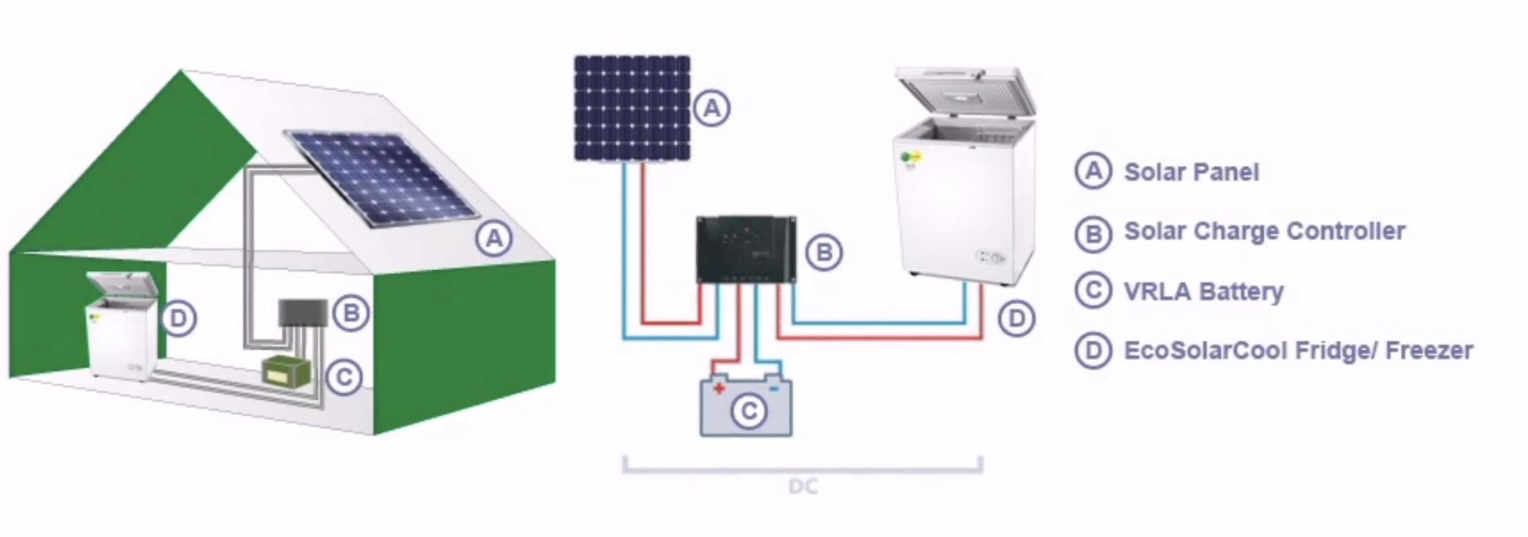 Vdo Senders Wiring Diagrams