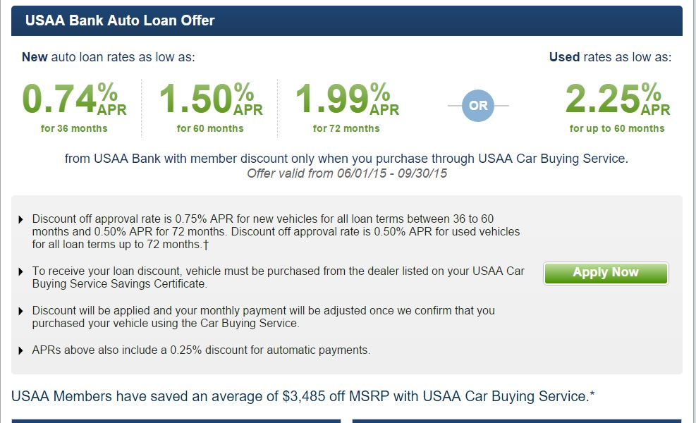 Car Buying Service & USAA Bank Loan Rate reduction - USAA ...