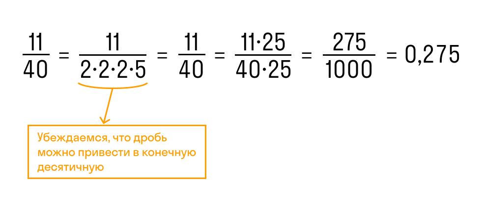 как понять что дробь можно перевести в конечную десятичную