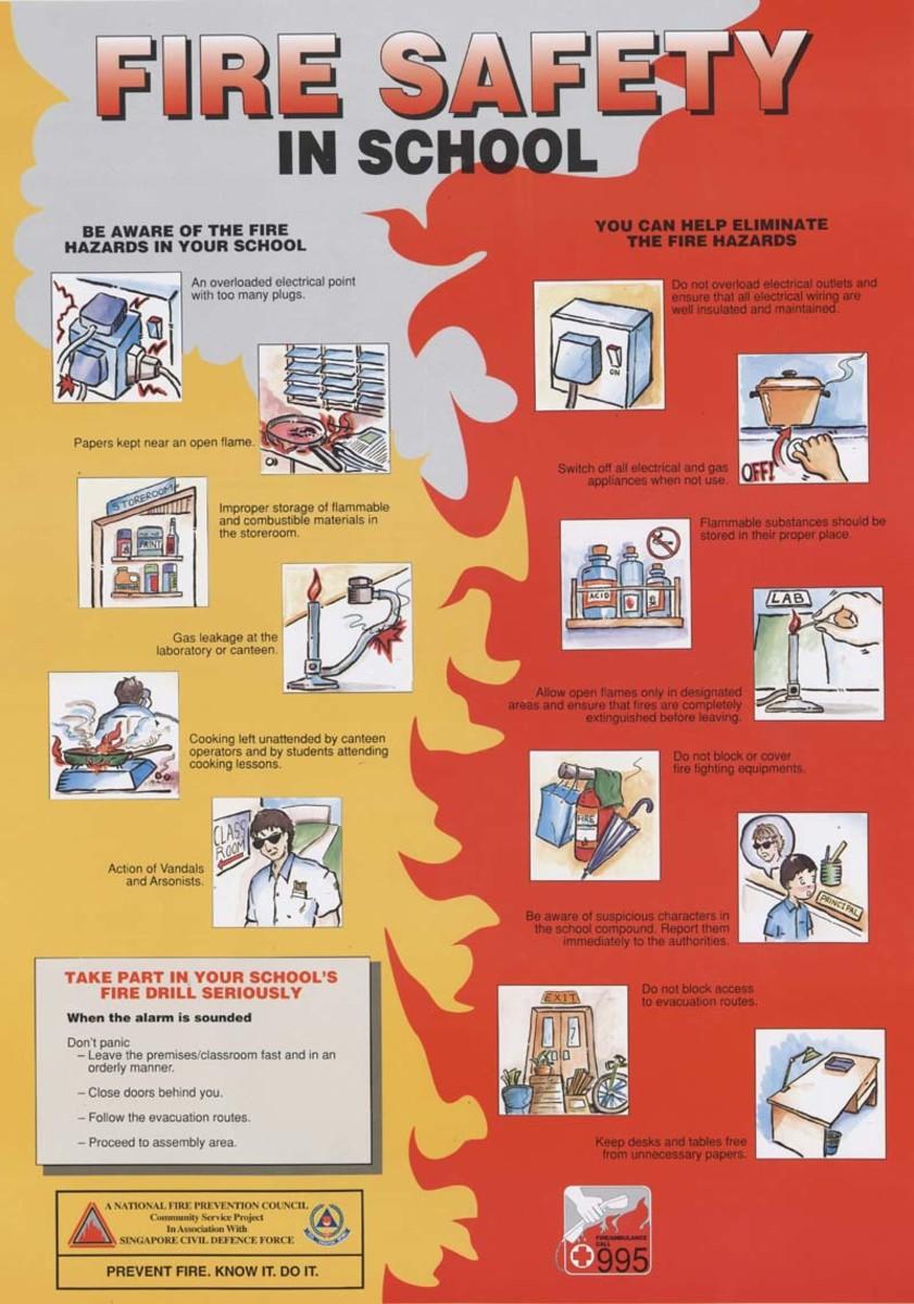 Precautionary Measures Personal Security