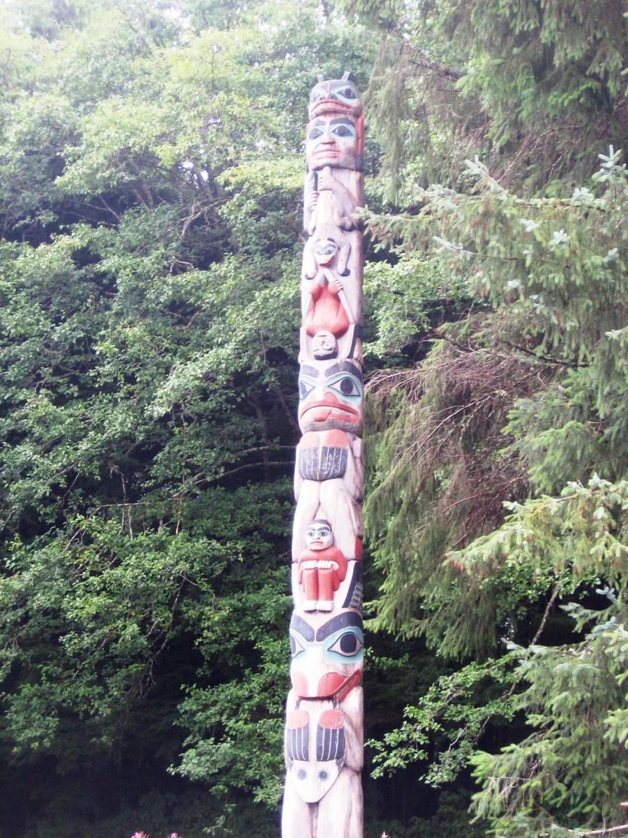 Native American Totem Animals
