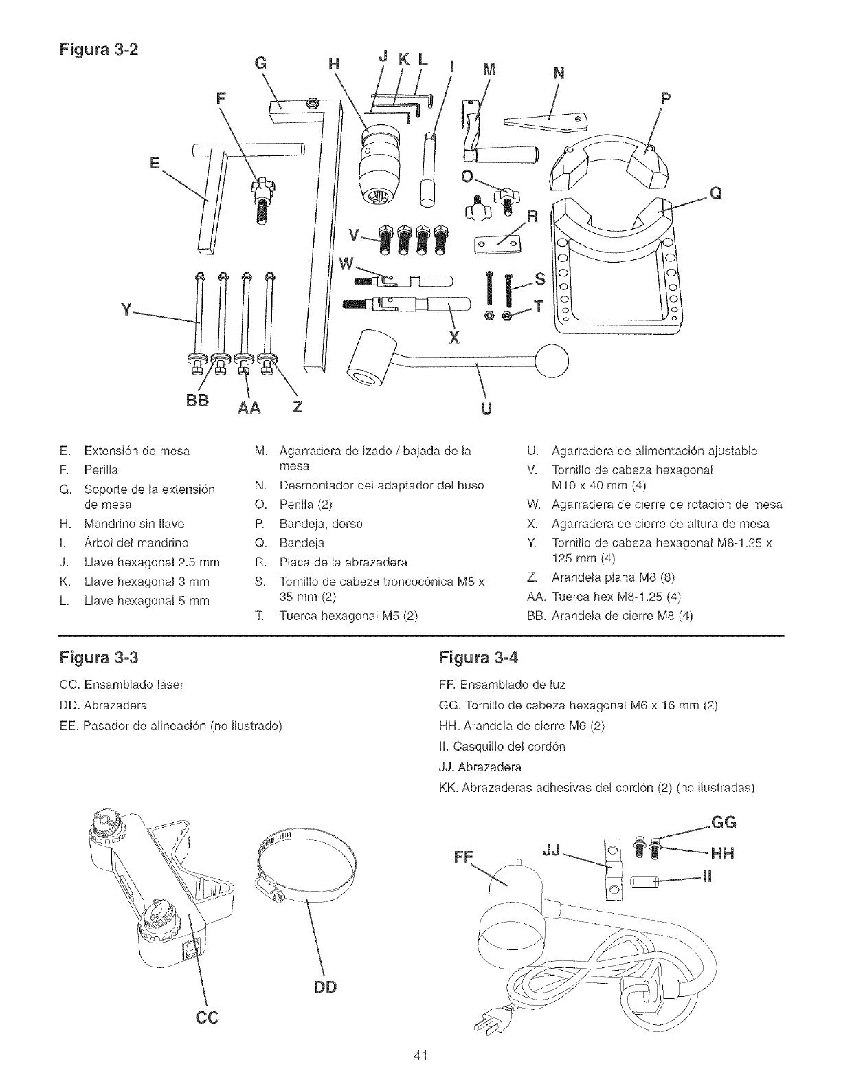 Figura 3 2