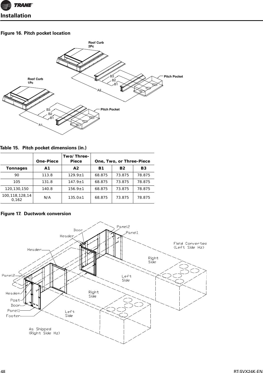 Page 48 of 200 trane trane intellipak ii 90 to