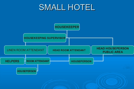 Front office organizational chart small hotel 4k pictures 4k hotel housekeeping organizational chart term paper writing service hotel housekeeping organizational chart an organization chart for housekeeping has the altavistaventures Image collections