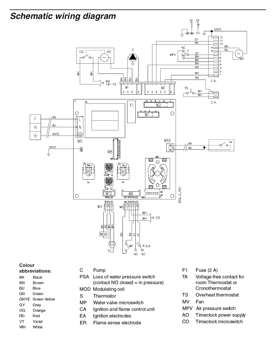 Beuler relay wiring diagram asfbconference2016 Choice Image