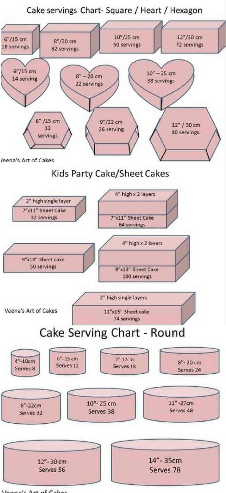 Serving Half Cake Size Sheet