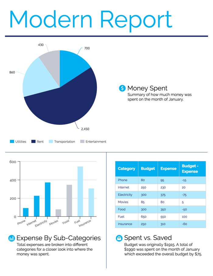 50+ Customizable Annual Report Design Templates, Examples ...