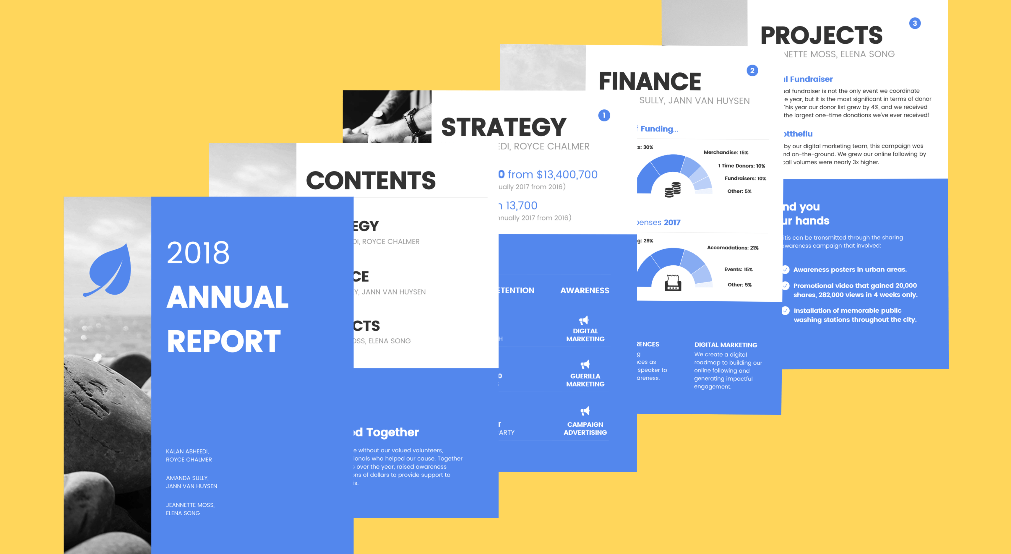 55+ Customizable Annual Report Templates, Examples & Tips ...